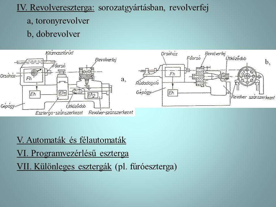 IV. Revolvereszterga: sorozatgyártásban, revolverfej a, toronyrevolver b, dobrevolver V. Automaták és félautomaták VI. Programvezérlésű eszterga VII.
