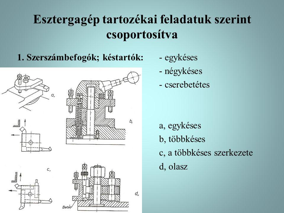 Esztergagép tartozékai feladatuk szerint csoportosítva 1. Szerszámbefogók; késtartók:- egykéses - négykéses - cserebetétes a, egykéses b, többkéses c,