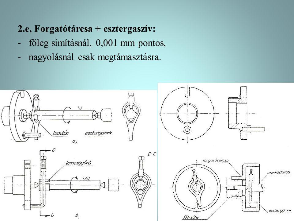 2.e, Forgatótárcsa + esztergaszív: -főleg simításnál, 0,001 mm pontos, -nagyolásnál csak megtámasztásra.