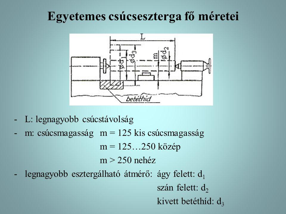Egyetemes csúcseszterga fő méretei - L: legnagyobb csúcstávolság -m: csúcsmagasságm = 125 kis csúcsmagasság m = 125…250 közép m > 250 nehéz -legnagyob