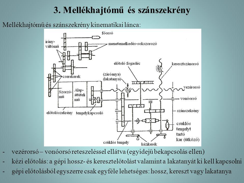 3. Mellékhajtómű és szánszekrény Mellékhajtómű és szánszekrény kinematikai lánca: -vezérorsó – vonóorsó reteszeléssel ellátva (egyidejű bekapcsolás el