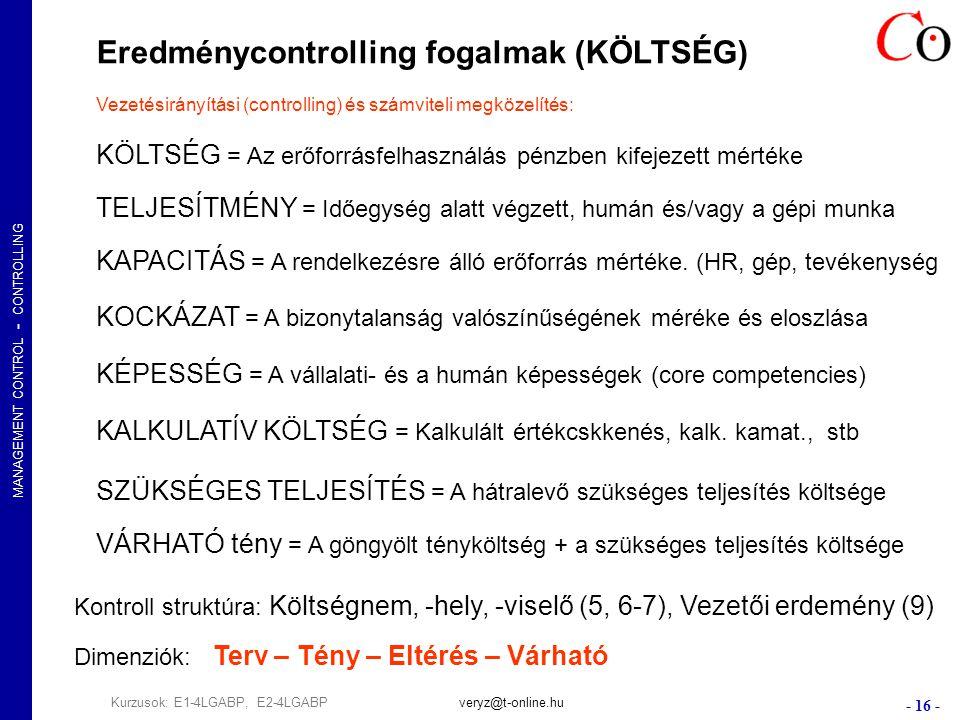 MANAGEMENT CONTROL - CONTROLLING - 16 - Kurzusok: E1-4LGABP, E2-4LGABPveryz@t-online.hu Eredménycontrolling fogalmak (KÖLTSÉG) KÖLTSÉG = Az erőforrásfelhasználás pénzben kifejezett mértéke Dimenziók: Terv – Tény – Eltérés – Várható Kontroll struktúra: Költségnem, -hely, -viselő (5, 6-7), Vezetői erdemény (9) Vezetésirányítási (controlling) és számviteli megközelítés: TELJESÍTMÉNY = Időegység alatt végzett, humán és/vagy a gépi munka KAPACITÁS = A rendelkezésre álló erőforrás mértéke.