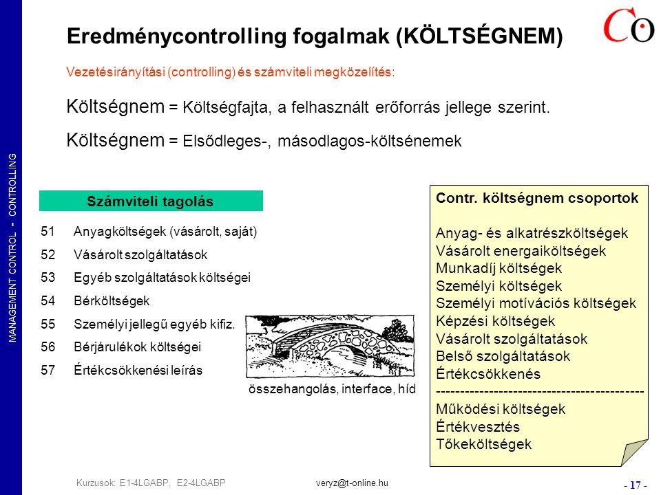 MANAGEMENT CONTROL - CONTROLLING - 17 - Kurzusok: E1-4LGABP, E2-4LGABPveryz@t-online.hu Eredménycontrolling fogalmak (KÖLTSÉGNEM) Vezetésirányítási (controlling) és számviteli megközelítés: Költségnem = Költségfajta, a felhasznált erőforrás jellege szerint.