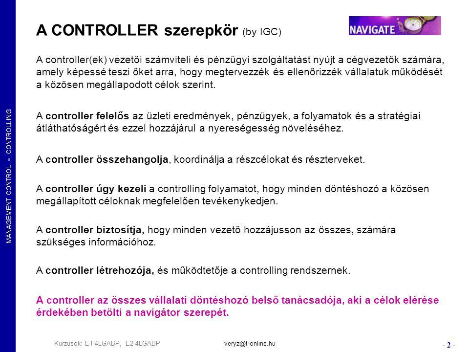 MANAGEMENT CONTROL - CONTROLLING - 13 - Kurzusok: E1-4LGABP, E2-4LGABPveryz@t-online.hu KÖLTSÉG Értéklánc: FOLYAMAT Értéklánc: FOLYAMAT Erőforrás: KAPACITÁS Erőforrás: KAPACITÁS Ütem: IDŐZÍTÉS Ütem: IDŐZÍTÉS Költségokozók (cost drivers) Hogyan .