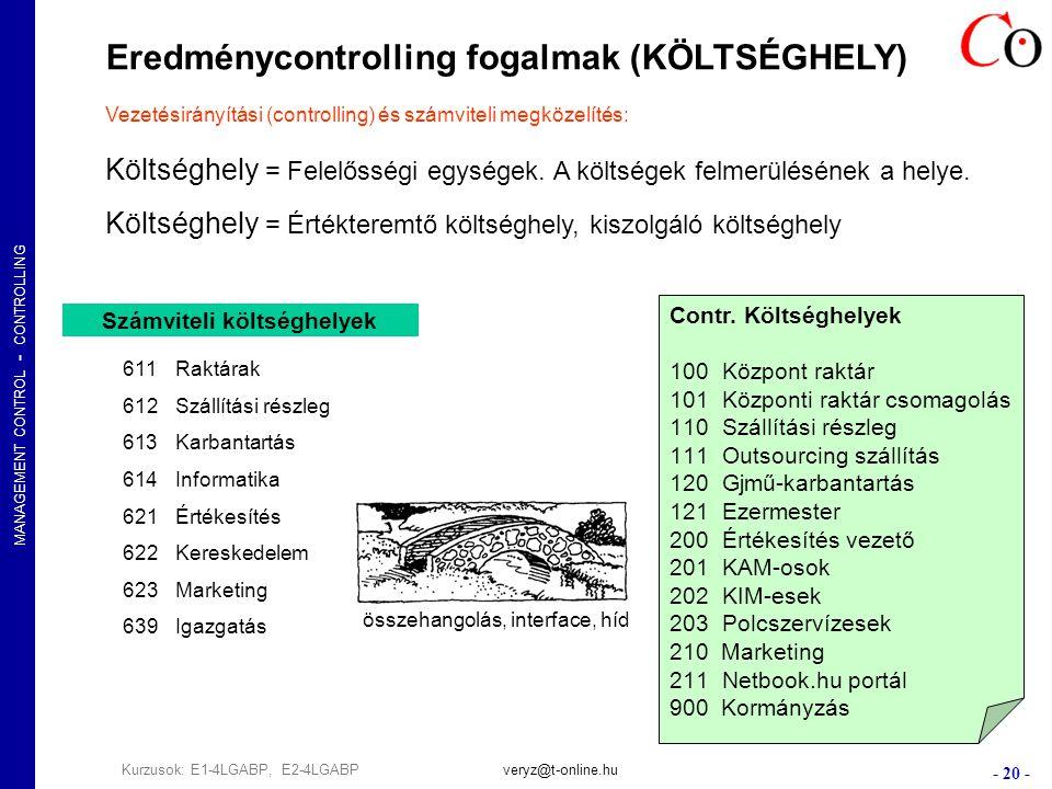 MANAGEMENT CONTROL - CONTROLLING - 20 - Kurzusok: E1-4LGABP, E2-4LGABPveryz@t-online.hu Eredménycontrolling fogalmak (KÖLTSÉGHELY) Vezetésirányítási (controlling) és számviteli megközelítés: Költséghely = Felelősségi egységek.