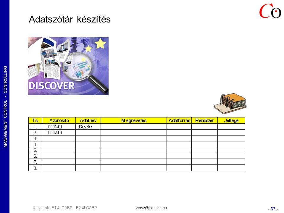 MANAGEMENT CONTROL - CONTROLLING - 32 - Kurzusok: E1-4LGABP, E2-4LGABPveryz@t-online.hu Adatszótár készítés