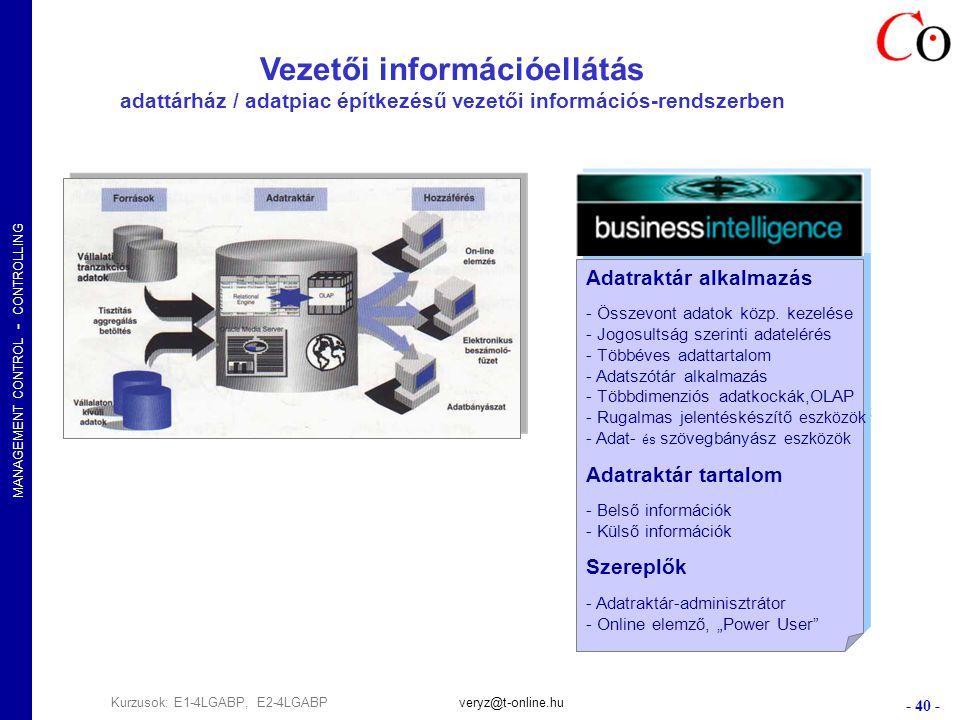 MANAGEMENT CONTROL - CONTROLLING - 40 - Kurzusok: E1-4LGABP, E2-4LGABPveryz@t-online.hu Vezetői információellátás adattárház / adatpiac építkezésű vezetői információs-rendszerben Adatraktár alkalmazás - Összevont adatok közp.