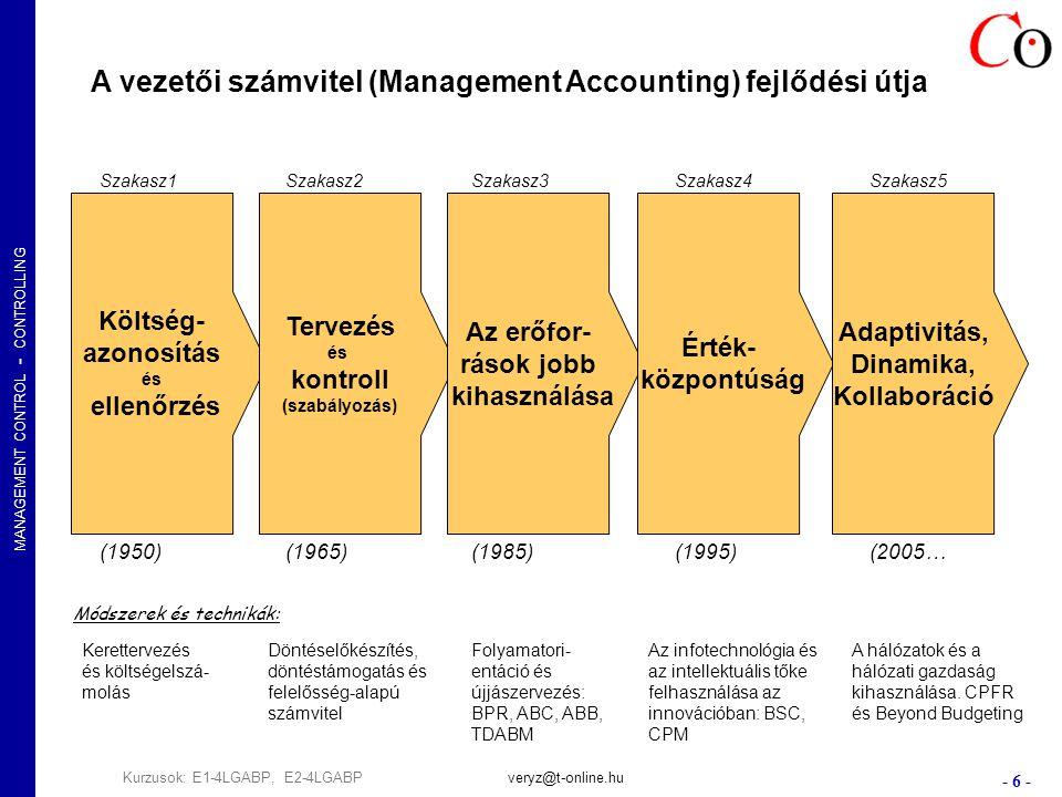 MANAGEMENT CONTROL - CONTROLLING - 6 - Kurzusok: E1-4LGABP, E2-4LGABPveryz@t-online.hu Költség- azonosítás és ellenőrzés Tervezés és kontroll (szabályozás) Az erőfor- rások jobb kihasználása Érték- központúság Adaptivitás, Dinamika, Kollaboráció Szakasz1Szakasz2Szakasz3Szakasz4Szakasz5 (1950)(1965)(1985)(1995)(2005… A vezetői számvitel (Management Accounting) fejlődési útja Kerettervezés és költségelszá- molás Döntéselőkészítés, döntéstámogatás és felelősség-alapú számvitel Módszerek és technikák : Folyamatori- entáció és újjászervezés: BPR, ABC, ABB, TDABM Az infotechnológia és az intellektuális tőke felhasználása az innovációban: BSC, CPM A hálózatok és a hálózati gazdaság kihasználása.