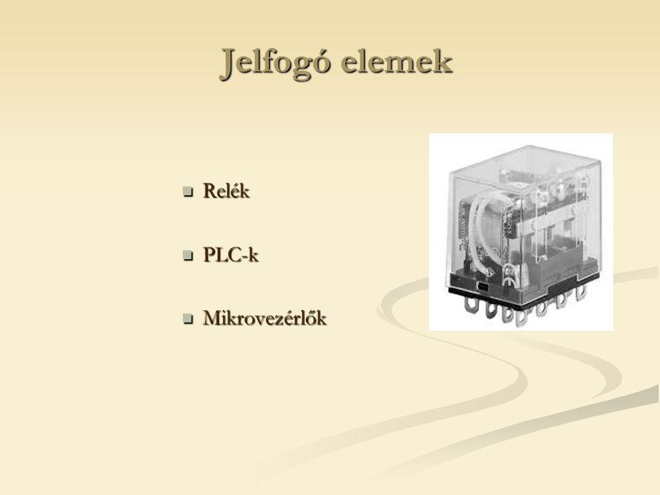 Jelfogó elemek Relék Relék PLC-k PLC-k Mikrovezérlők Mikrovezérlők