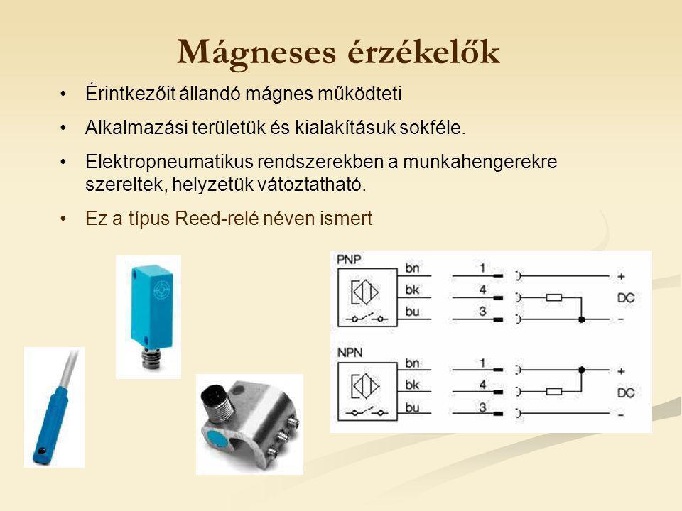 Érintkezőit állandó mágnes működteti Alkalmazási területük és kialakításuk sokféle.