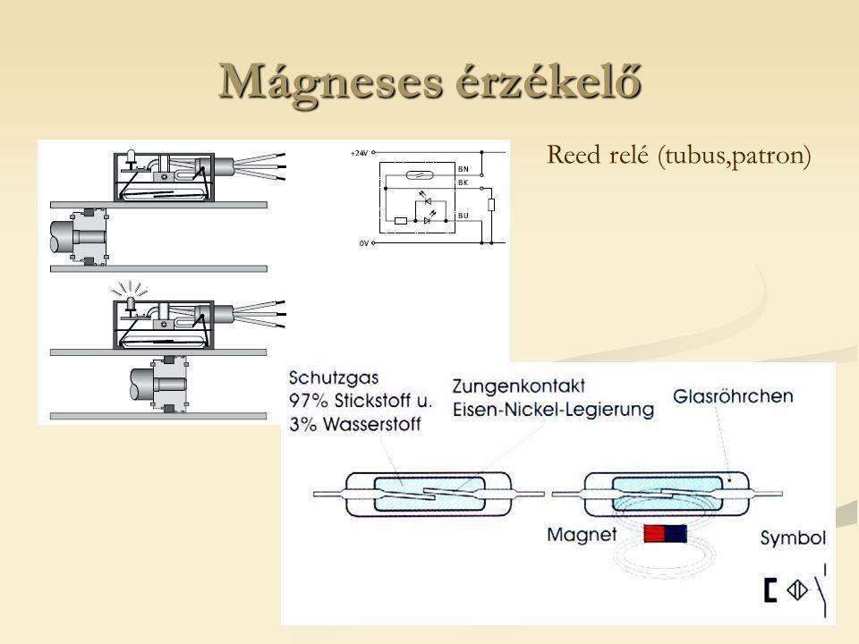 Mágneses érzékelő Reed relé (tubus,patron)