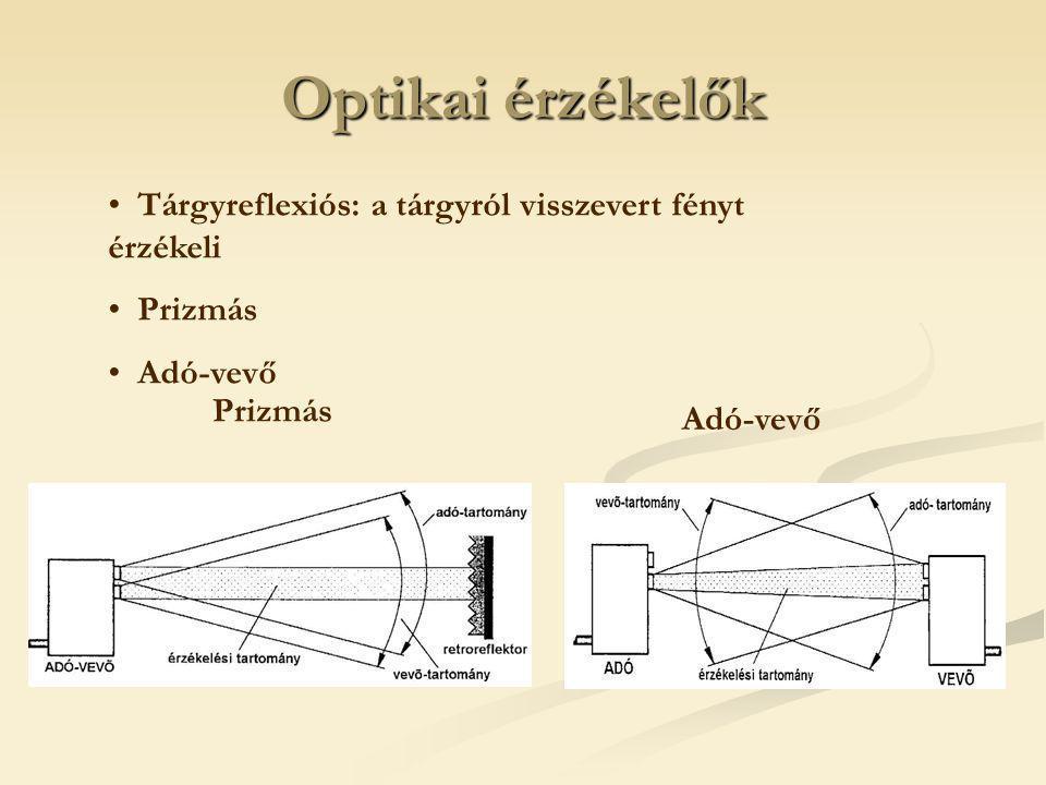 Optikai érzékelők Adó-vevő Prizmás Tárgyreflexiós: a tárgyról visszevert fényt érzékeli Prizmás Adó-vevő