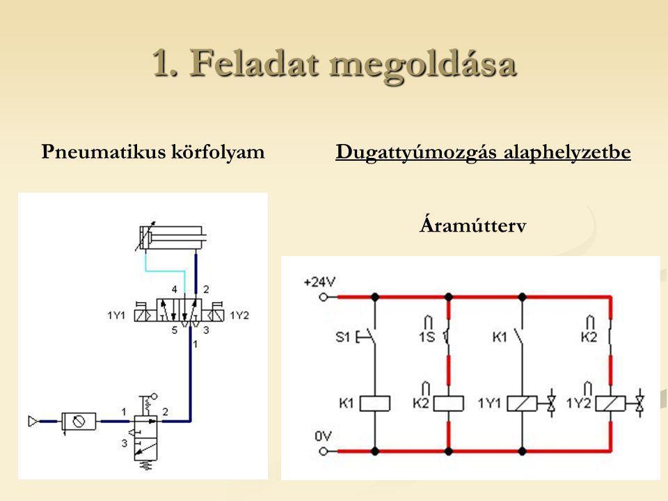 1. Feladat megoldása Dugattyúmozgás alaphelyzetbePneumatikus körfolyam Áramútterv