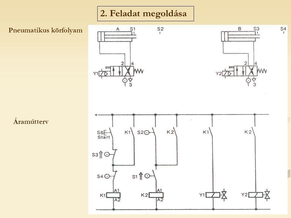 Pneumatikus körfolyam Áramútterv 2. Feladat megoldása