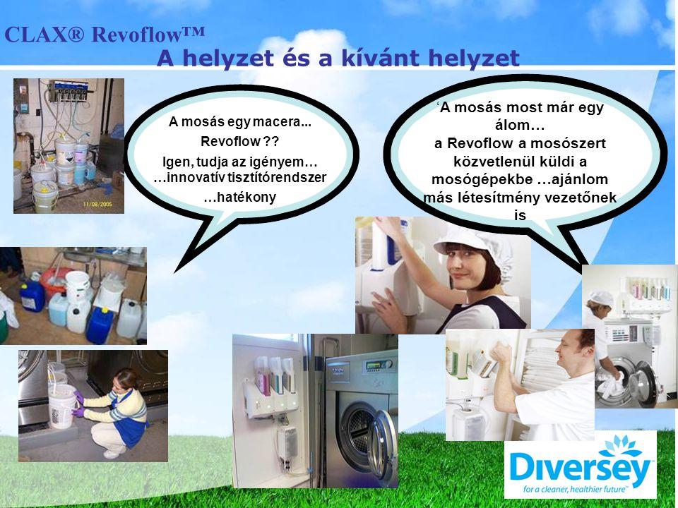 A mosás egy macera... Revoflow ?.