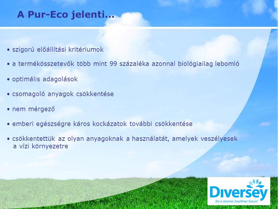 A Pur-Eco jelenti… szigorú előállítási kritériumok a termékösszetevők több mint 99 százaléka azonnal biológiailag lebomló  optimális adagolások csomagoló anyagok csökkentése nem mérgező emberi egészségre káros kockázatok további csökkentése csökkentettük az olyan anyagoknak a használatát, amelyek veszélyesek a vízi környezetre