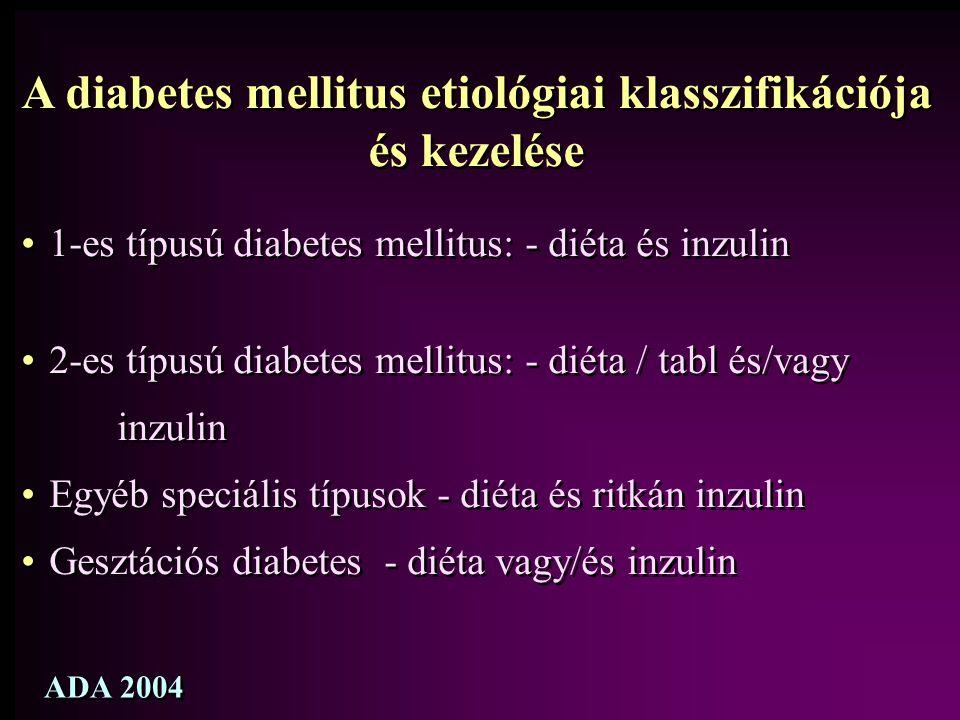 A diabetes mellitus etiológiai klasszifikációja és kezelése A diabetes mellitus etiológiai klasszifikációja és kezelése 1-es típusú diabetes mellitus: