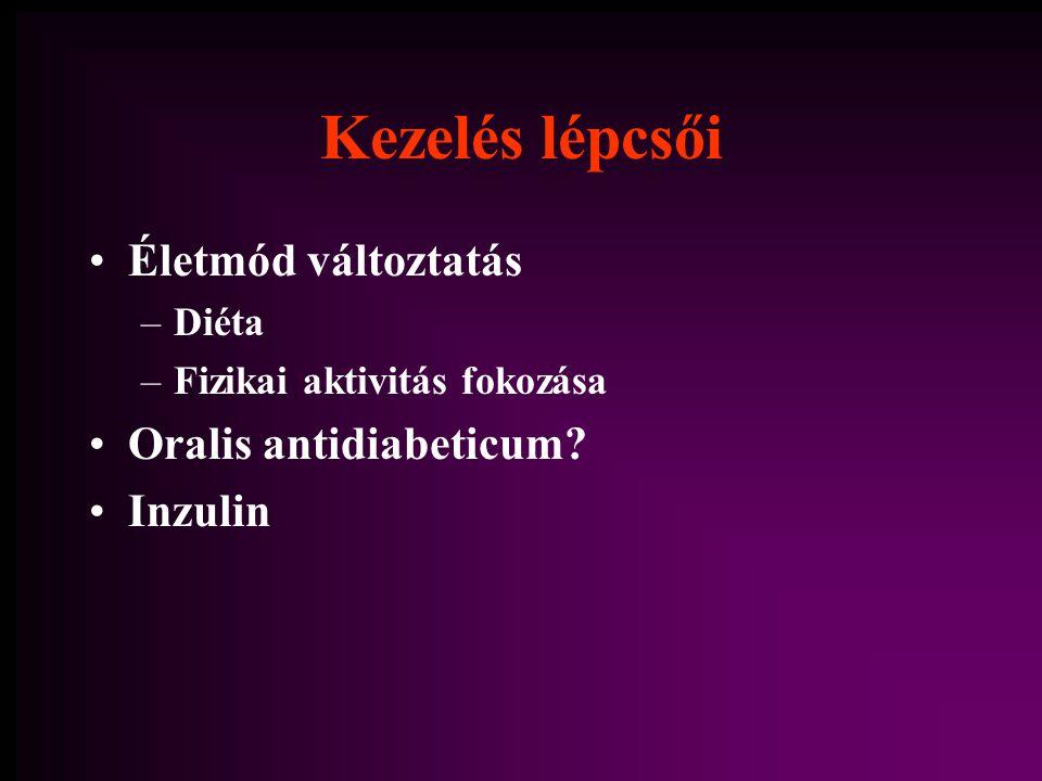 Kezelés lépcsői Életmód változtatás – –Diéta – –Fizikai aktivitás fokozása Oralis antidiabeticum? Inzulin