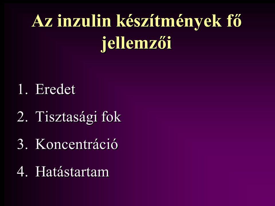 Az inzulin készítmények fő jellemzői 1.Eredet 2.Tisztasági fok 3.Koncentráció 4.Hatástartam 1.Eredet 2.Tisztasági fok 3.Koncentráció 4.Hatástartam