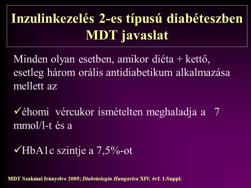 Inzulinkezelés 2-es típusú diabéteszben MDT javaslat Minden olyan esetben, amikor diéta + kettő, esetleg három orális antidiabetikum alkalmazása melle
