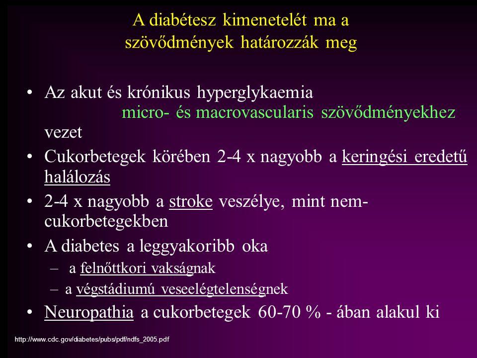 A diabétesz kimenetelét ma a szövődmények határozzák meg Az akut és krónikus hyperglykaemia micro- és macrovascularis szövődményekhez vezet Cukorbeteg