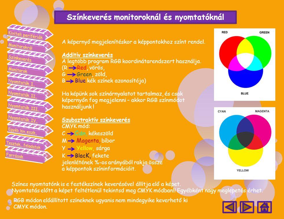 Színkeverés monitoroknál és nyomtatóknál A képernyő megjelenítéskor a képpontokhoz színt rendel. Additív színkeverés A legtöbb program RGB koordinátar