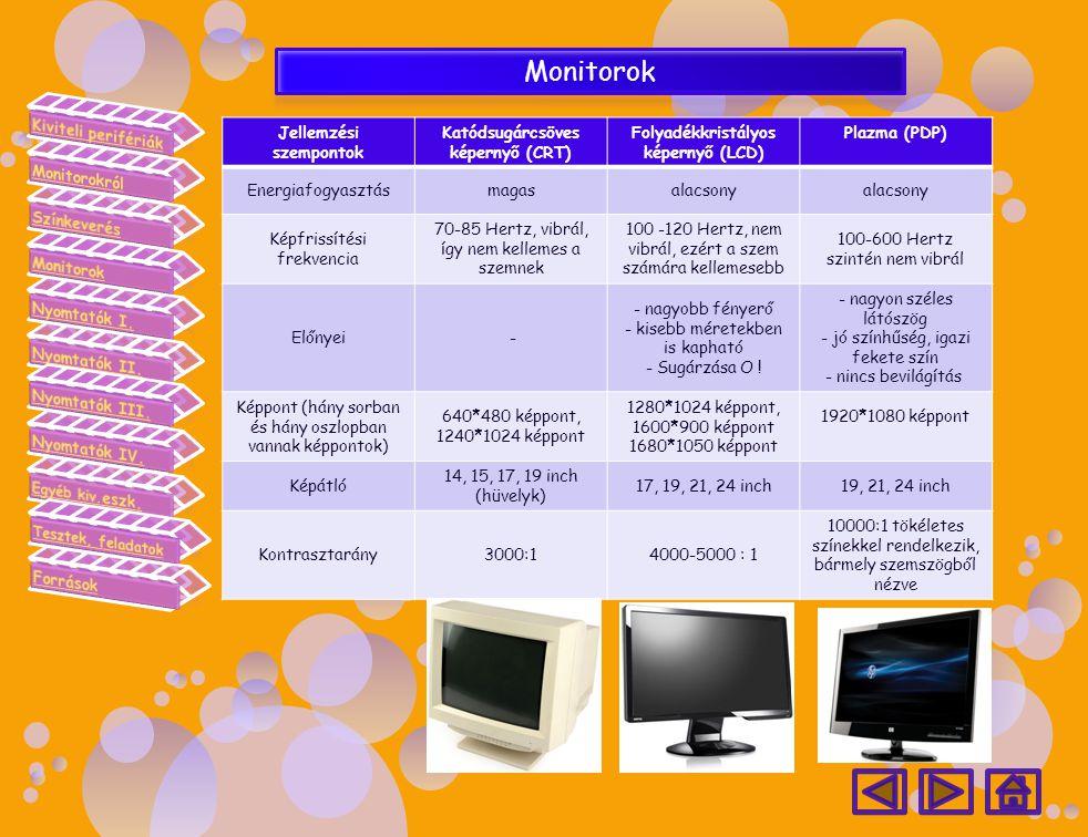 Jellemzési szempontok Katódsugárcsöves képernyő (CRT) Folyadékkristályos képernyő (LCD) Plazma (PDP) Energiafogyasztásmagasalacsony Képfrissítési frek