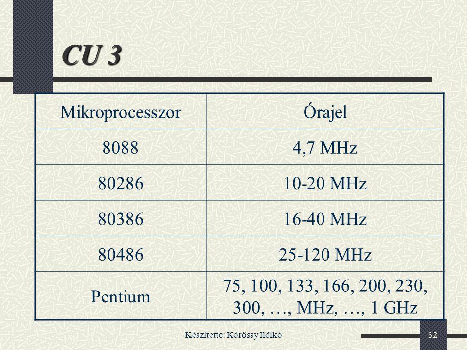 Készítette: Kőrössy Ildikó32 CU 3 MikroprocesszorÓrajel 80884,7 MHz 8028610-20 MHz 8038616-40 MHz 8048625-120 MHz Pentium 75, 100, 133, 166, 200, 230,