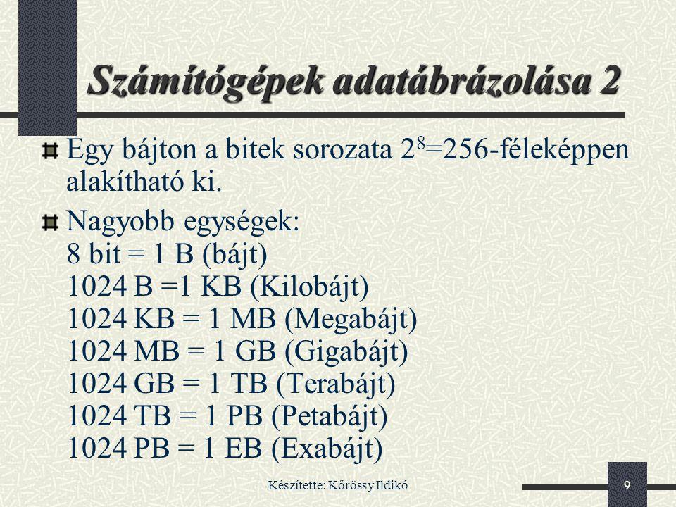 Készítette: Kőrössy Ildikó150 Íróhengeres nyomtató Ütő elvű sornyomtató.