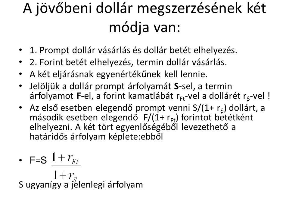 A jövőbeni dollár megszerzésének két módja van: 1. Prompt dollár vásárlás és dollár betét elhelyezés. 2. Forint betét elhelyezés, termin dollár vásárl