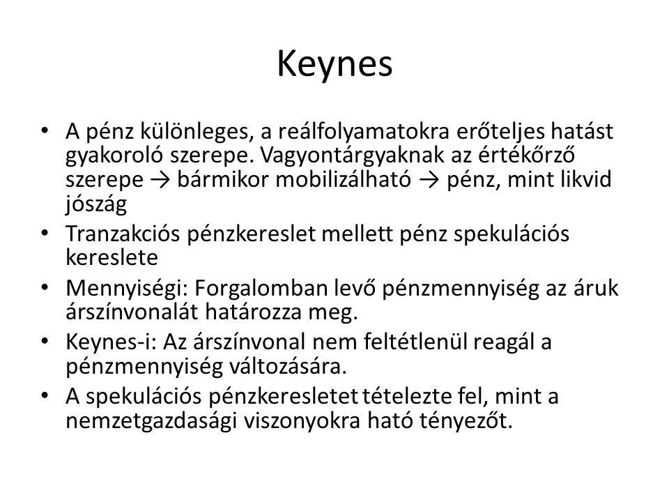 Keynes A pénz különleges, a reálfolyamatokra erőteljes hatást gyakoroló szerepe. Vagyontárgyaknak az értékőrző szerepe → bármikor mobilizálható → pénz