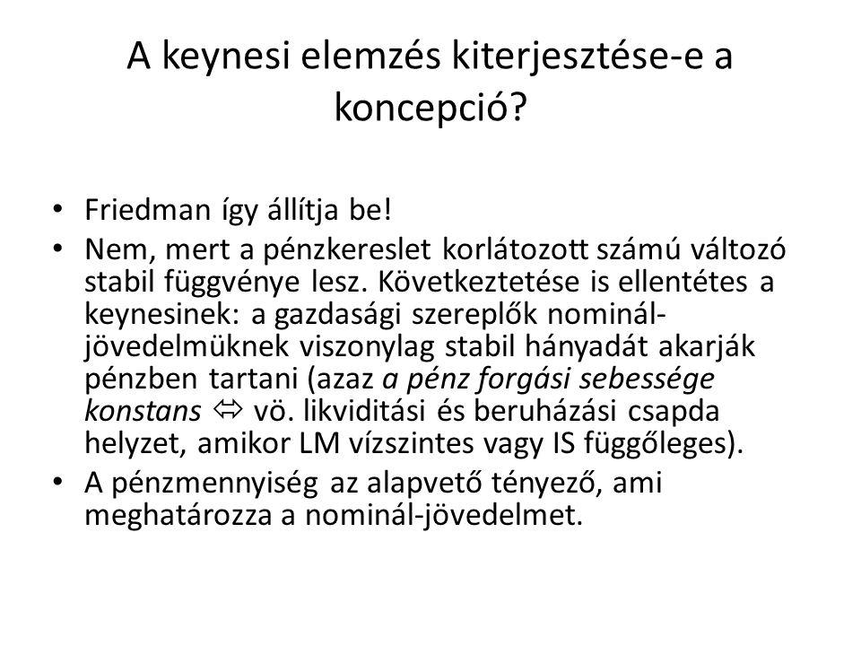 A keynesi elemzés kiterjesztése-e a koncepció? Friedman így állítja be! Nem, mert a pénzkereslet korlátozott számú változó stabil függvénye lesz. Köve