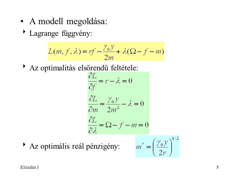 Előadás 35 A modell megoldása:  Lagrange függvény:  Az optimalitás elsőrendű feltétele:  Az optimális reál pénzigény: