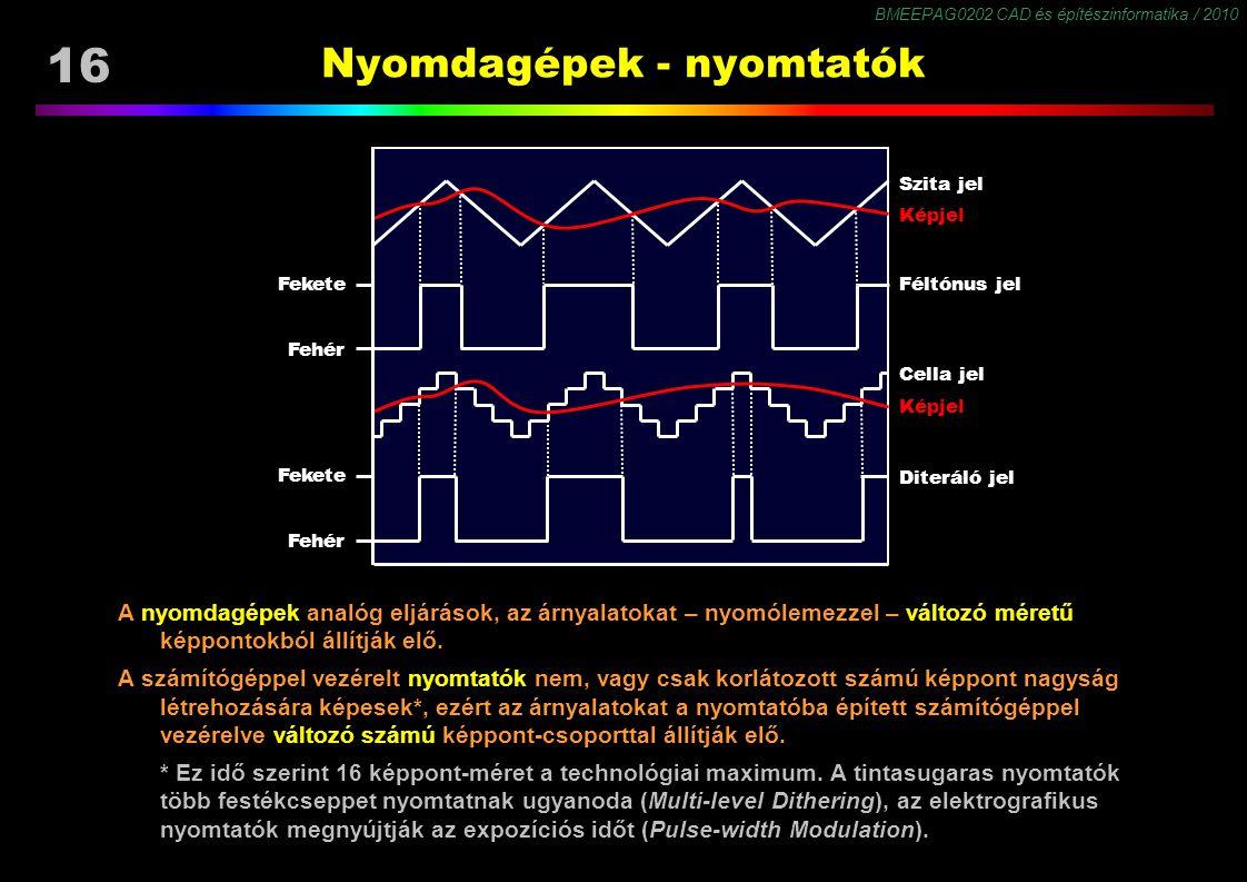 BMEEPAG0202 CAD és építészinformatika / 2010 16 Nyomdagépek - nyomtatók A nyomdagépek analóg eljárások, az árnyalatokat – nyomólemezzel – változó mére