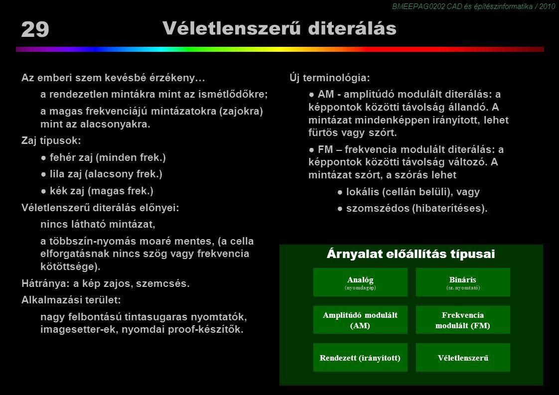 BMEEPAG0202 CAD és építészinformatika / 2010 29 Árnyalat előállítás típusai Véletlenszerű diterálás Az emberi szem kevésbé érzékeny… a rendezetlen min