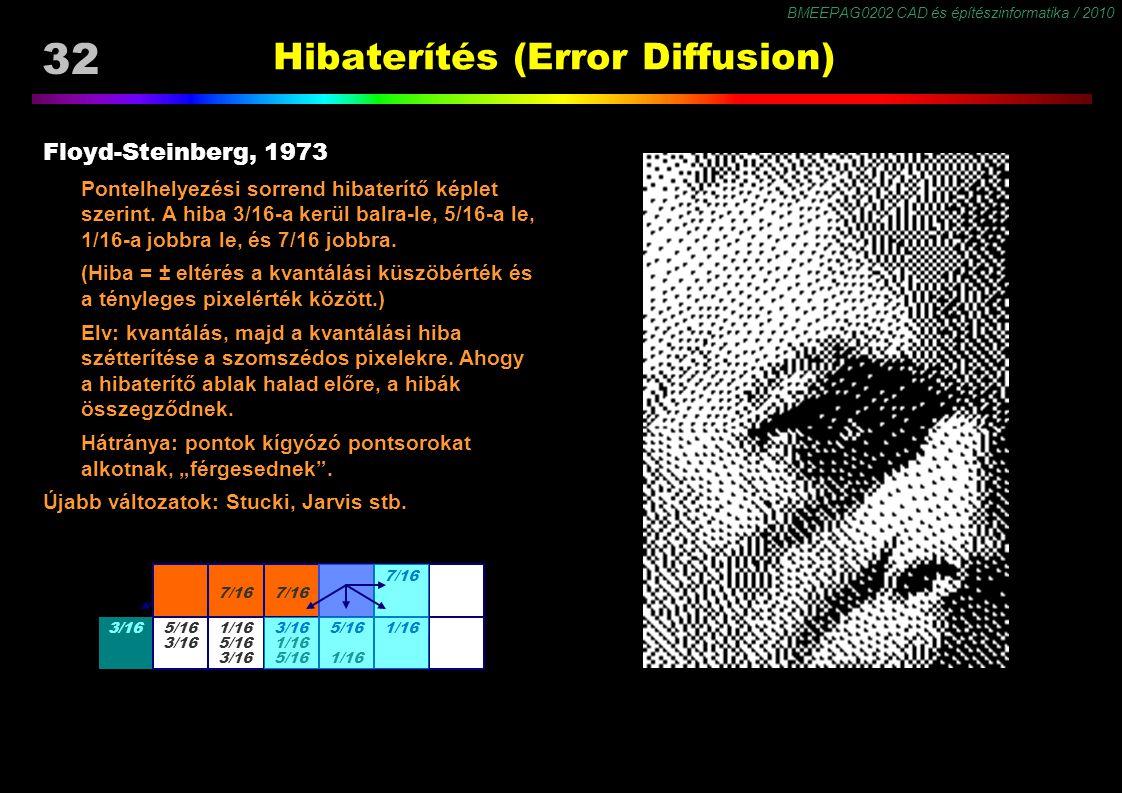 BMEEPAG0202 CAD és építészinformatika / 2010 32 Hibaterítés (Error Diffusion) Floyd-Steinberg, 1973 Pontelhelyezési sorrend hibaterítő képlet szerint.