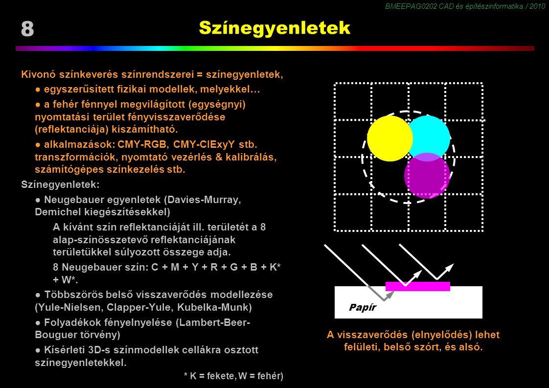 BMEEPAG0202 CAD és építészinformatika / 2010 8 Színegyenletek Kivonó színkeverés színrendszerei = színegyenletek, ● egyszerűsített fizikai modellek, m