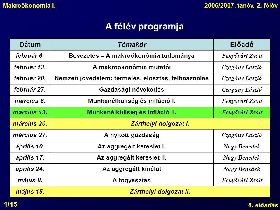 Makroökonómia I.2006/2007.tanév, 2. félév 6. előadás 12/15 L.
