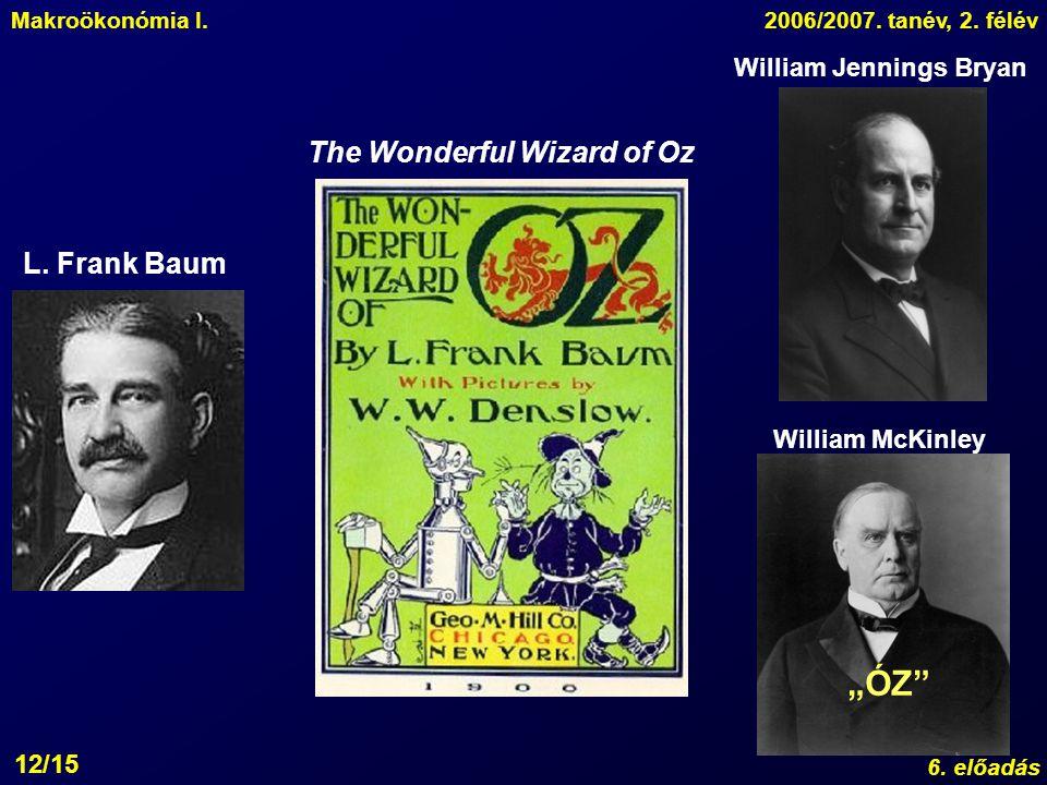 "Makroökonómia I.2006/2007. tanév, 2. félév 6. előadás 12/15 L. Frank Baum The Wonderful Wizard of Oz William Jennings Bryan William McKinley ""ÓZ"""