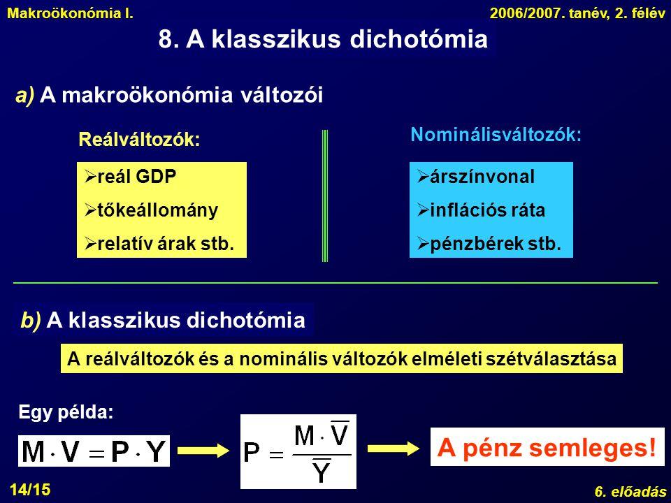 Makroökonómia I.2006/2007. tanév, 2. félév 6. előadás 14/15 8. A klasszikus dichotómia a) A makroökonómia változói Reálváltozók:  reál GDP  tőkeállo