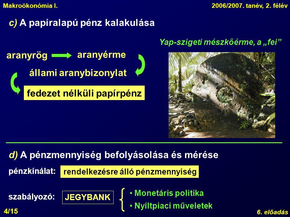Makroökonómia I.2006/2007. tanév, 2. félév 6. előadás 4/15 d) A pénzmennyiség befolyásolása és mérése c) A papíralapú pénz kalakulása Yap-szigeti mész