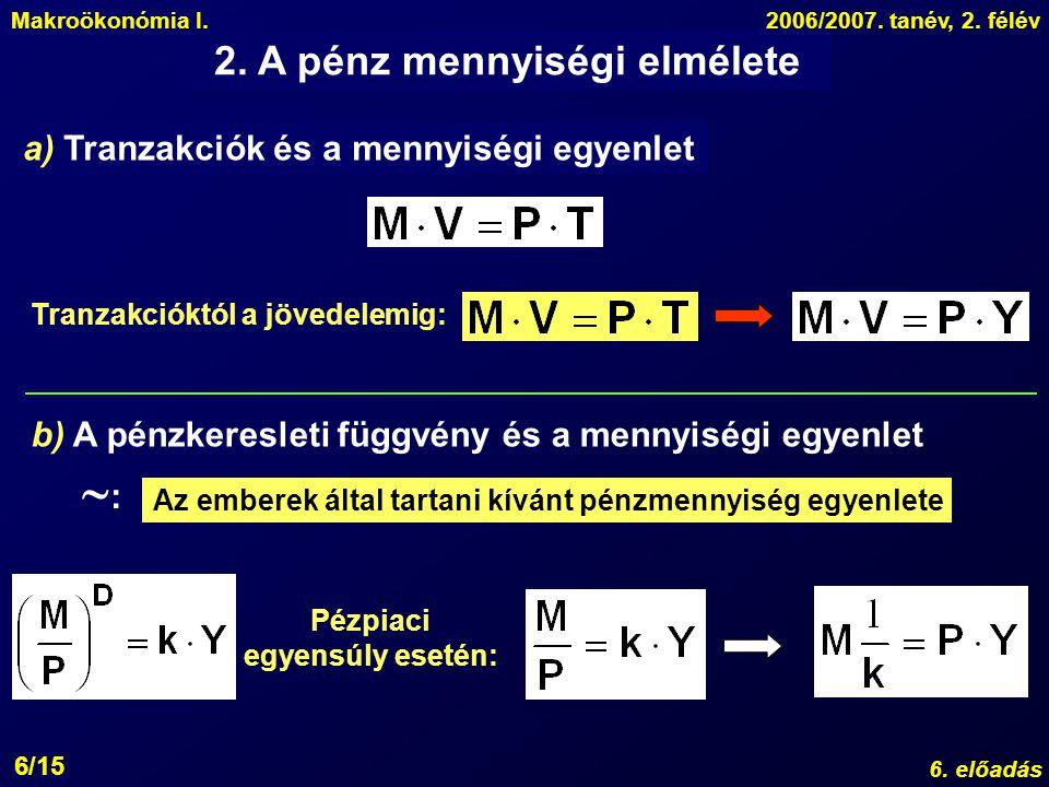 Makroökonómia I.2006/2007. tanév, 2. félév 6. előadás 6/15 2. A pénz mennyiségi elmélete a) Tranzakciók és a mennyiségi egyenlet Tranzakcióktól a jöve