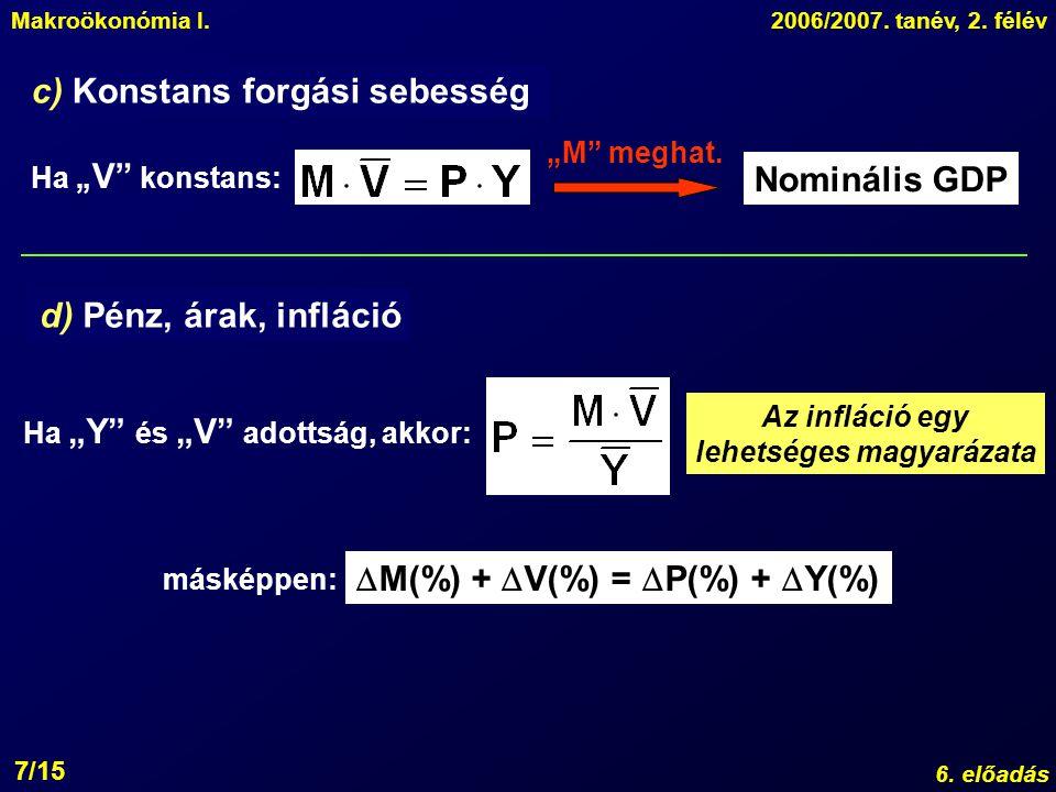 """Makroökonómia I.2006/2007. tanév, 2. félév 6. előadás 7/15 c) Konstans forgási sebesség d) Pénz, árak, infláció Ha """" V"""" konstans: Nominális GDP """"M"""" me"""