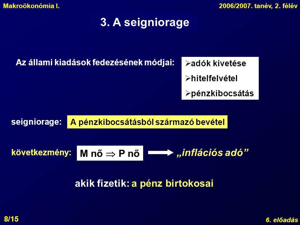 Makroökonómia I.2006/2007.tanév, 2. félév 6. előadás 9/15 4.