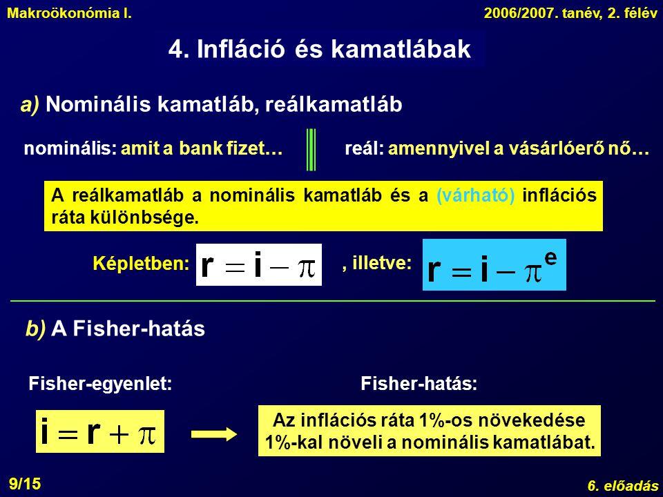 Makroökonómia I.2006/2007. tanév, 2. félév 6. előadás 9/15 4. Infláció és kamatlábak a) Nominális kamatláb, reálkamatláb A reálkamatláb a nominális ka