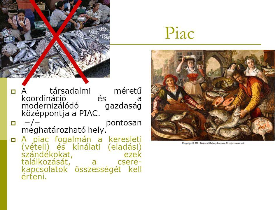Piac  A társadalmi méretű koordináció és a modernizálódó gazdaság középpontja a PIAC.  =/= pontosan meghatározható hely.  A piac fogalmán a keresle