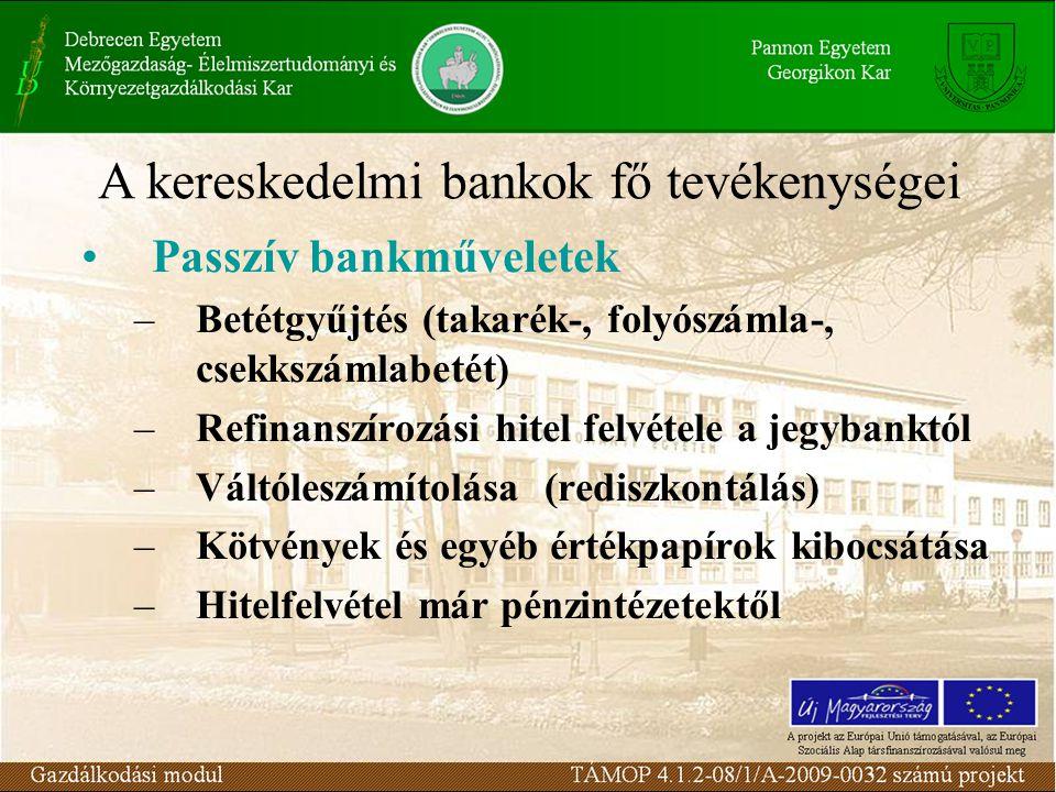 Passzív bankműveletek –Betétgyűjtés (takarék-, folyószámla-, csekkszámlabetét) –Refinanszírozási hitel felvétele a jegybanktól –Váltóleszámítolása (re