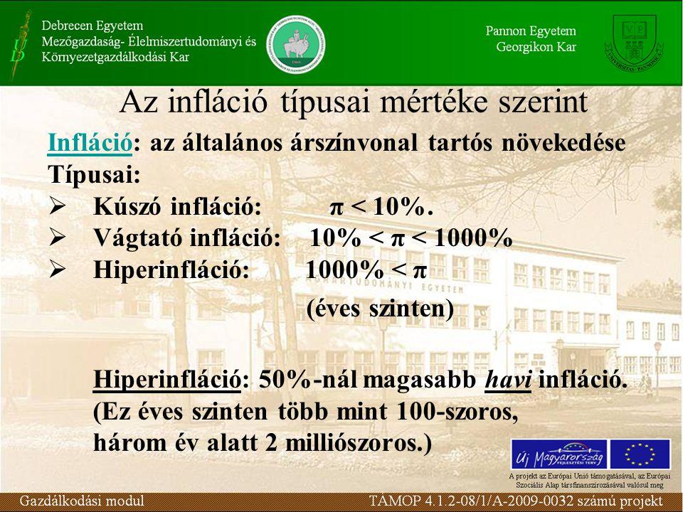 Infláció: az általános árszínvonal tartós növekedése Típusai:  Kúszó infláció: π < 10%.  Vágtató infláció: 10% < π < 1000%  Hiperinfláció: 1000% <