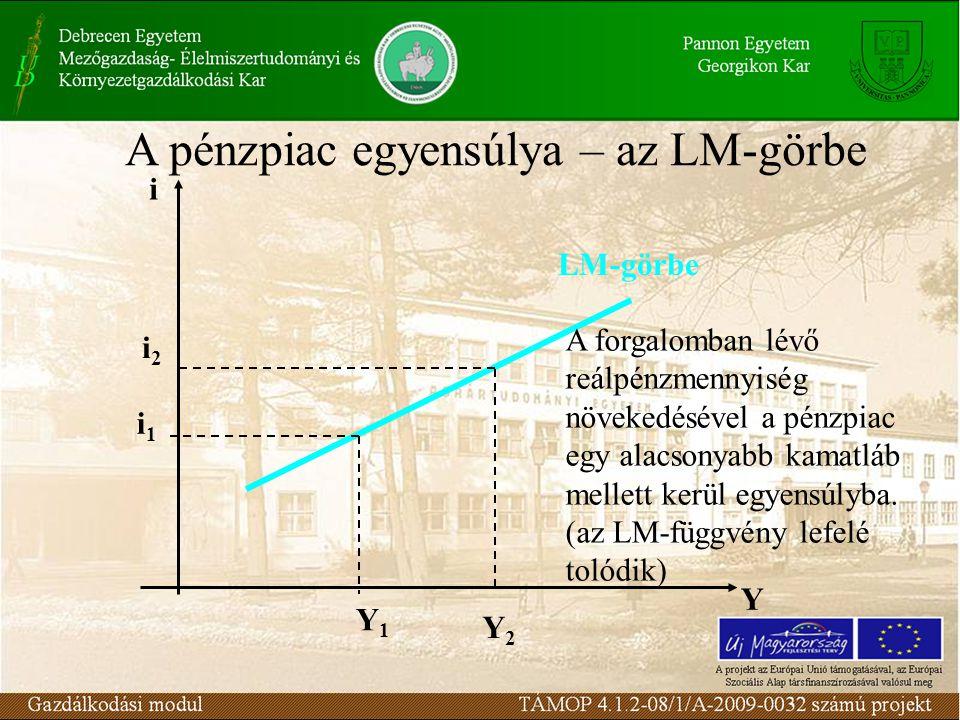 Y i LM-görbe i1i1 Y1Y1 i2i2 Y2Y2 A forgalomban lévő reálpénzmennyiség növekedésével a pénzpiac egy alacsonyabb kamatláb mellett kerül egyensúlyba. (az