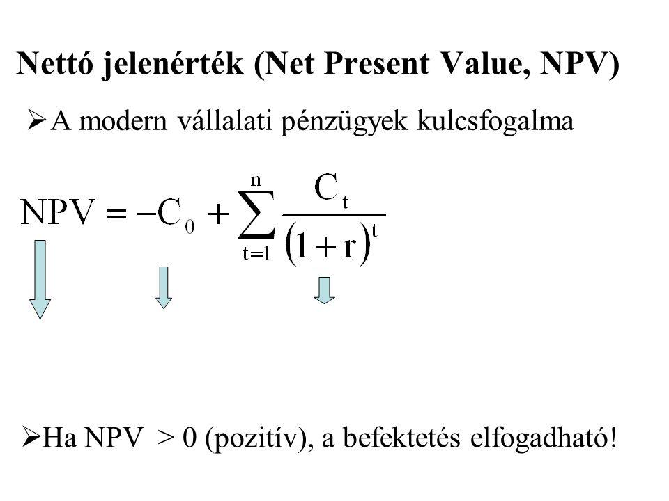 Nettó jelenérték (Net Present Value, NPV)  A modern vállalati pénzügyek kulcsfogalma  Ha NPV > 0 (pozitív), a befektetés elfogadható!